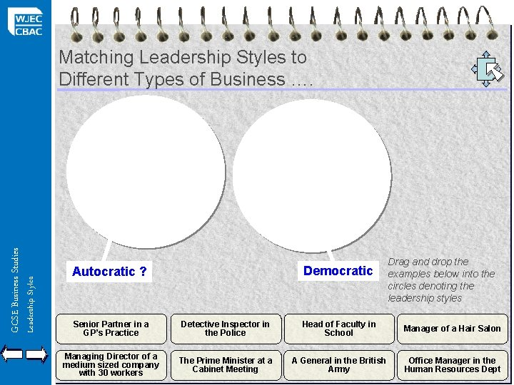 Leadership Styles GCSE Business Studies Matching Leadership Styles to Different Types of Business ….