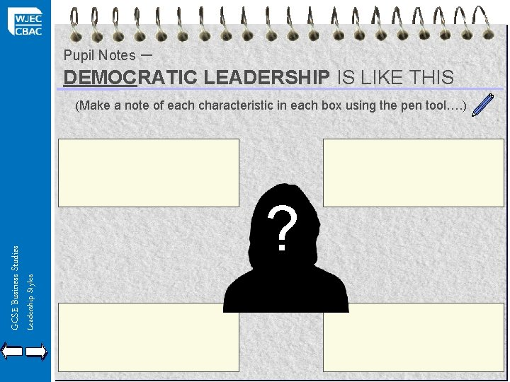 – DEMOCRATIC LEADERSHIP IS LIKE THIS Pupil Notes Leadership Styles GCSE Business Studies (Make