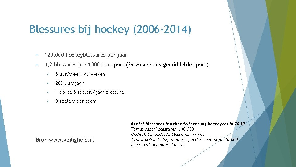 Blessures bij hockey (2006 -2014) • 120. 000 hockeyblessures per jaar • 4, 2