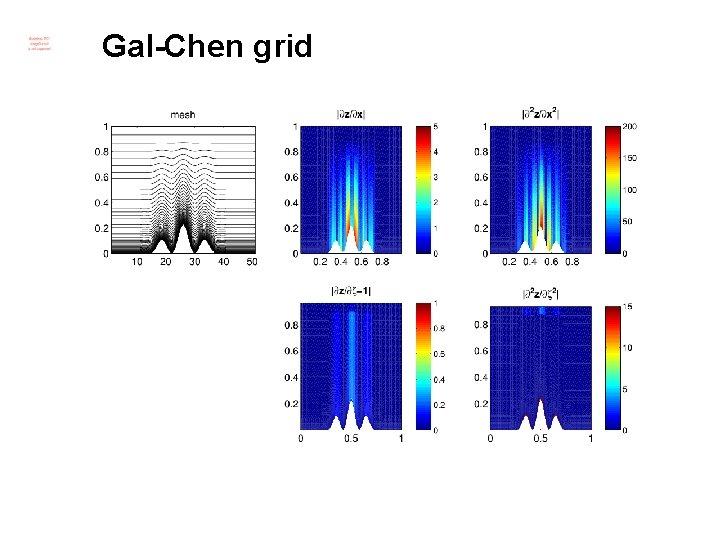 Gal-Chen grid