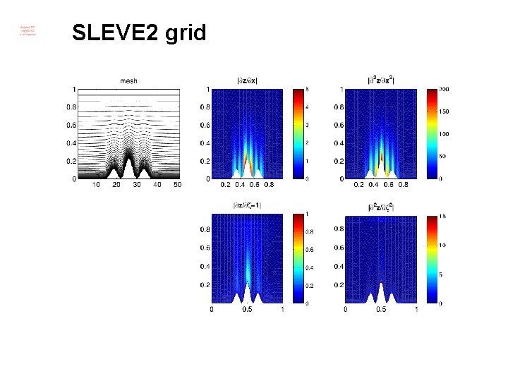 SLEVE 2 grid