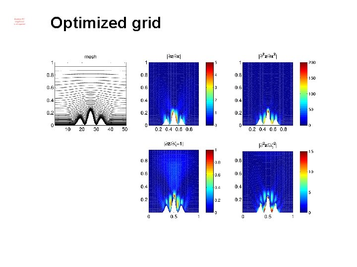 Optimized grid