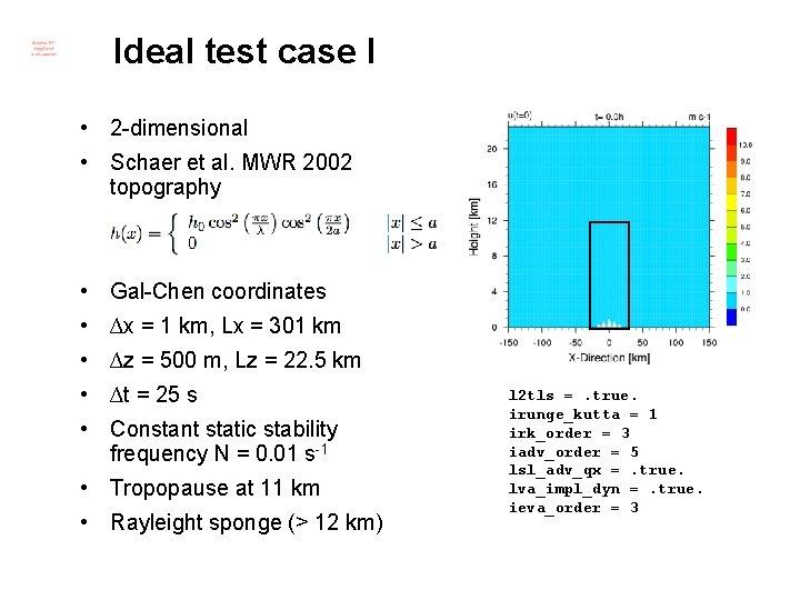 Ideal test case I • 2 -dimensional • Schaer et al. MWR 2002 topography