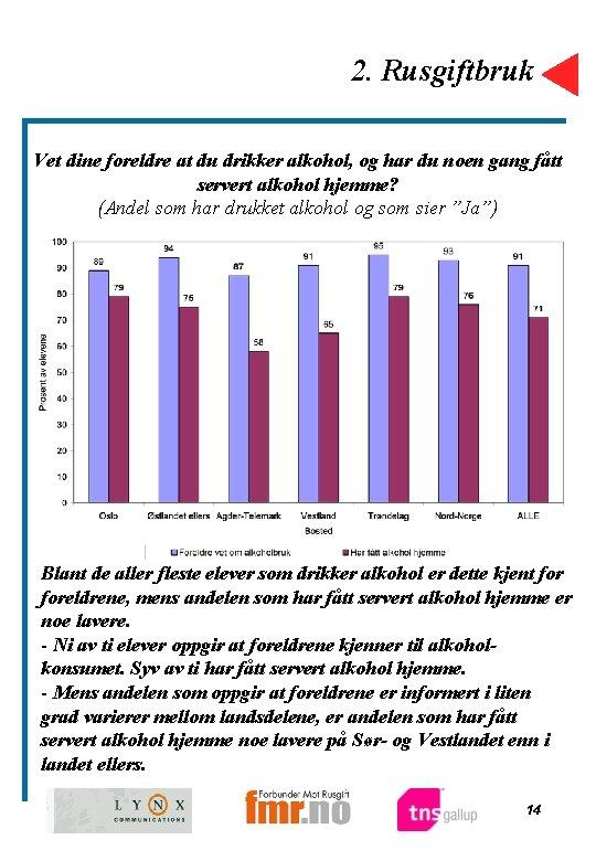2. Rusgiftbruk Vet dine foreldre at du drikker alkohol, og har du noen gang