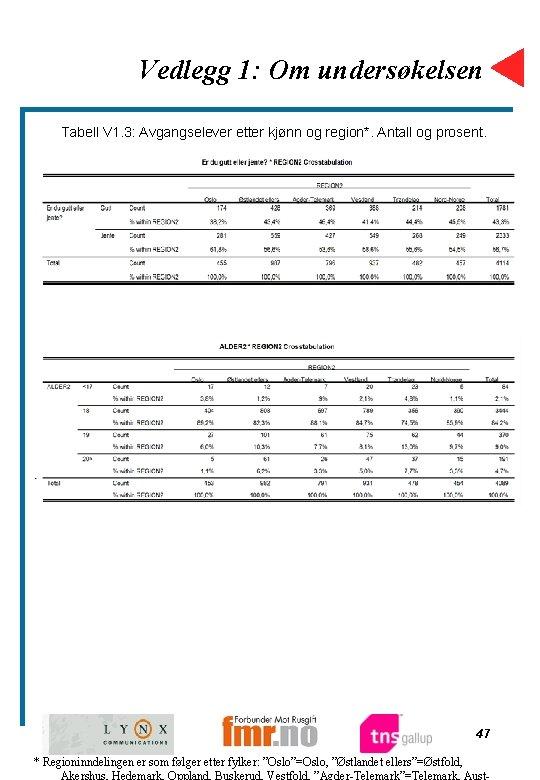 Vedlegg 1: Om undersøkelsen Tabell V 1. 3: Avgangselever etter kjønn og region*. Antall