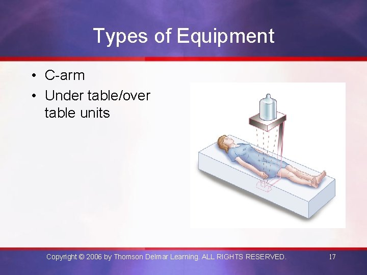 Types of Equipment • C-arm • Under table/over table units Copyright © 2006 by
