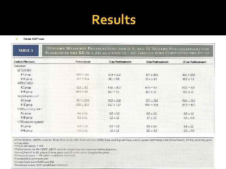 Results � Fukuda JOSPT 2012