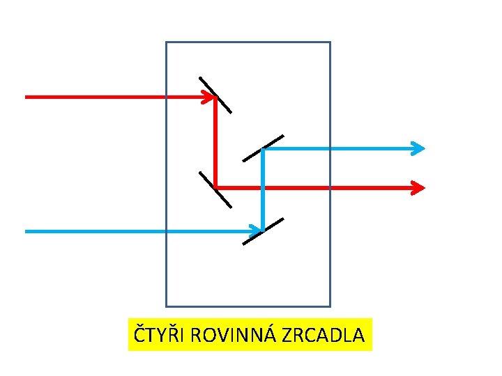 ČTYŘI ROVINNÁ ZRCADLA