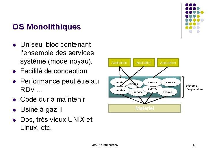 OS Monolithiques l l l Un seul bloc contenant l'ensemble des services système (mode