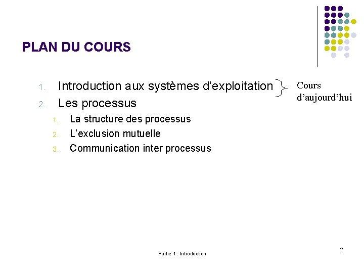 PLAN DU COURS 1. 2. Introduction aux systèmes d'exploitation Les processus 1. 2. 3.