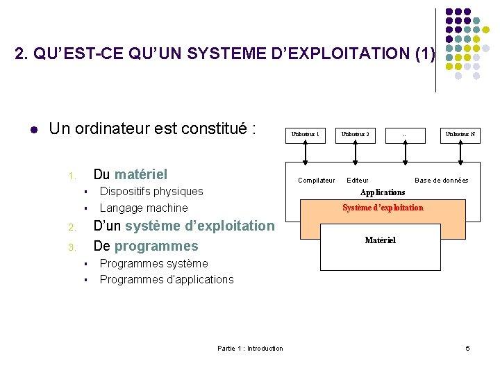 2. QU'EST-CE QU'UN SYSTEME D'EXPLOITATION (1) l Un ordinateur est constitué : Du matériel