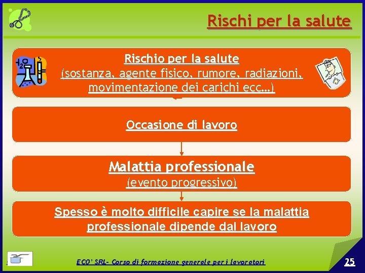 Rischi per la salute Rischio per la salute (sostanza, agente fisico, rumore, radiazioni, movimentazione