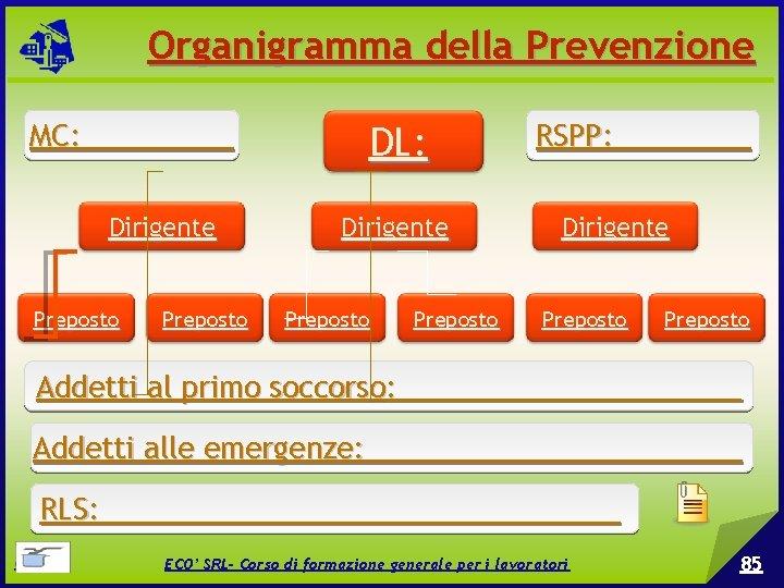 Organigramma della Prevenzione MC: _____ Dirigente Preposto DL: Dirigente Preposto RSPP: ____ Dirigente Preposto