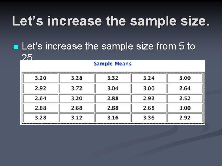 Let's increase the sample size. n Let's increase the sample size from 5 to