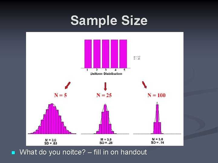Sample Size n What do you noitce? – fill in on handout