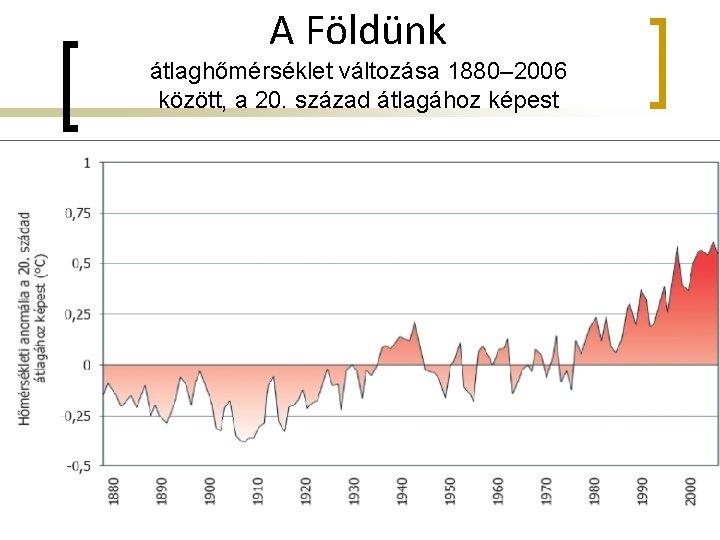 A Földünk átlaghőmérséklet változása 1880– 2006 között, a 20. század átlagához képest