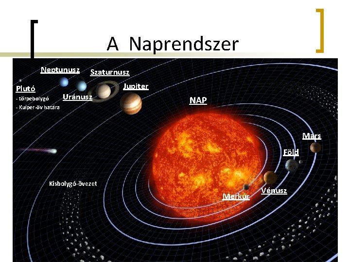A Naprendszer Neptunusz Szaturnusz Jupiter Plutó - törpebolygó - Kuiper-öv határa Uránusz NAP Mars