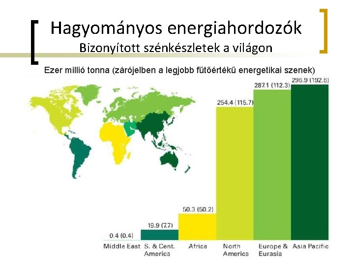Hagyományos energiahordozók Bizonyított szénkészletek a világon Ezer millió tonna (zárójelben a legjobb fűtőértékű energetikai