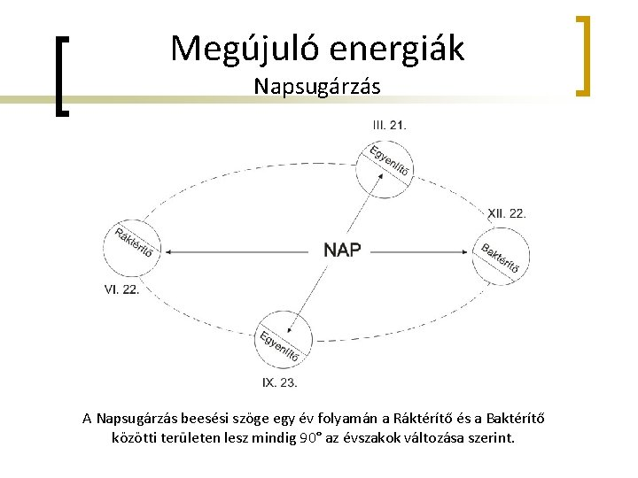 Megújuló energiák Napsugárzás A Napsugárzás beesési szöge egy év folyamán a Ráktérítő és a