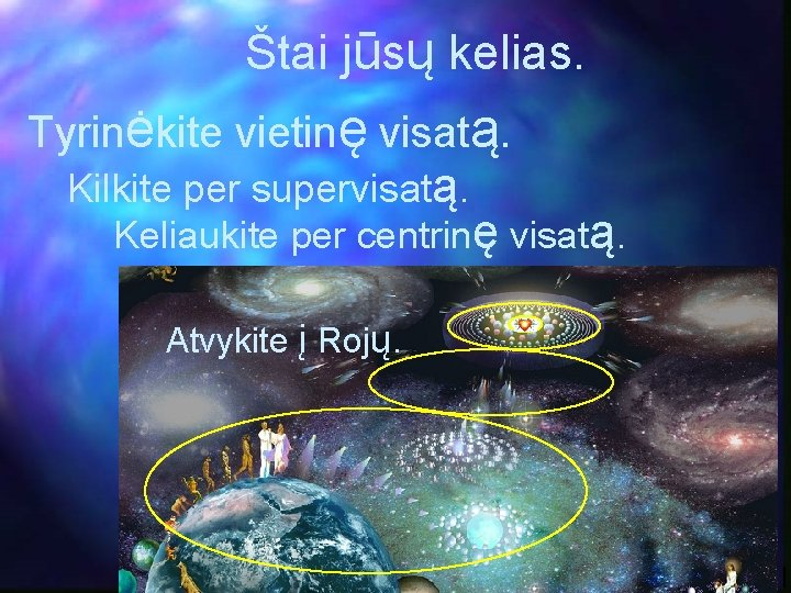 Štai jūsų kelias. Tyrinėkite vietinę visatą. Kilkite per supervisatą. Keliaukite per centrinę visatą. Atvykite