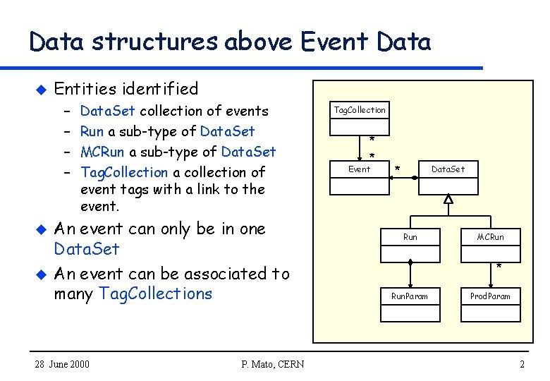 Data structures above Event Data u Entities identified – – u u Data. Set