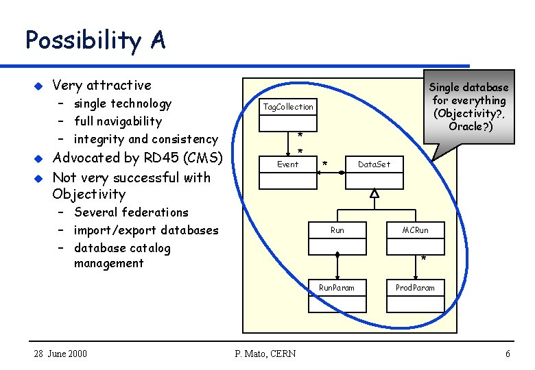 Possibility A u Very attractive – single technology – full navigability – integrity and