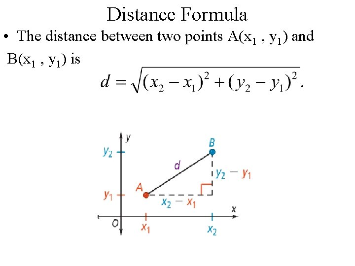 Distance Formula • The distance between two points A(x 1 , y 1) and