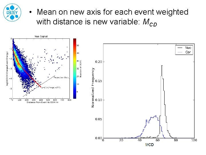 • Mean on new axis for each event weighted with distance is new