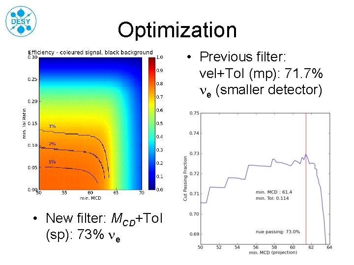 Optimization • Previous filter: vel+To. I (mp): 71. 7% ne (smaller detector) • New