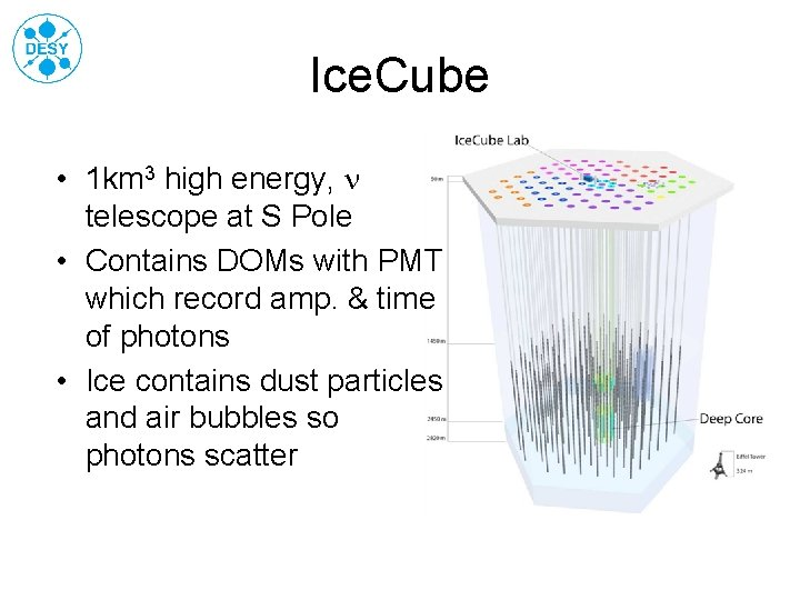 Ice. Cube • 1 km 3 high energy, n telescope at S Pole •