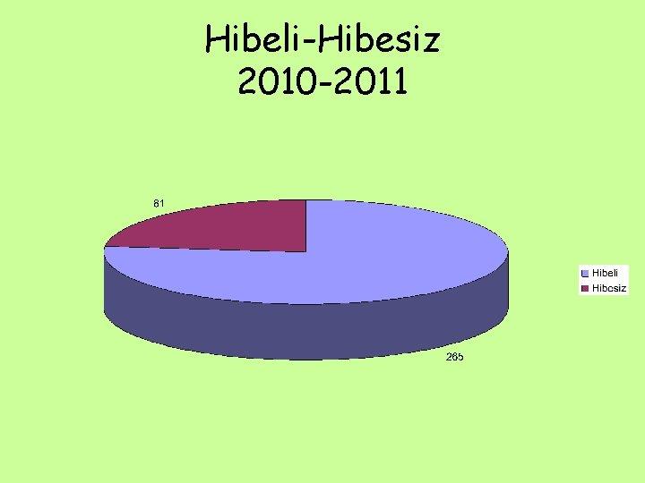 Hibeli-Hibesiz 2010 -2011