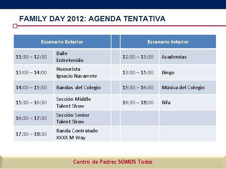 FAMILY DAY 2012: AGENDA TENTATIVA Escenario Exterior Escenario Interior 11: 30 – 12: 30