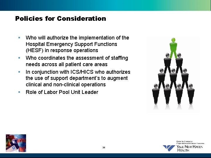 Policies for Consideration § § Who will authorize the implementation of the Hospital Emergency