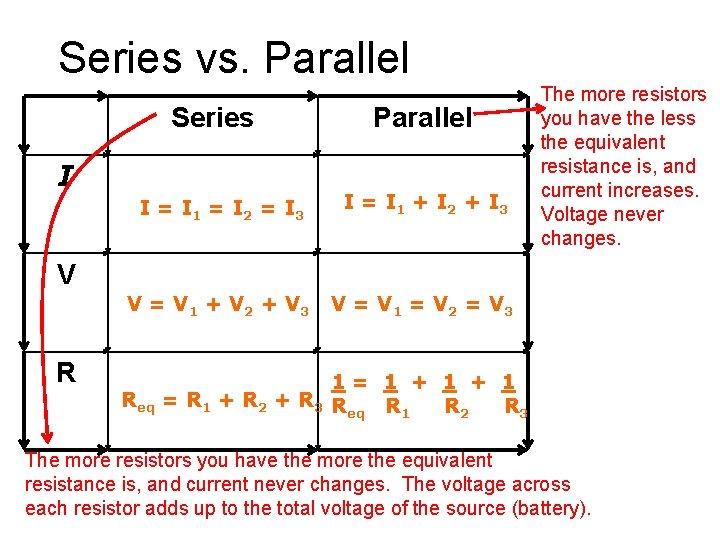 Series vs. Parallel Series I Parallel I = I 1 = I 2 =