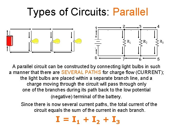 Types of Circuits: Parallel A parallel circuit can be constructed by connecting light bulbs