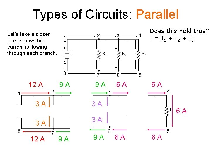 Types of Circuits: Parallel Does this hold true? I = I 1 + I