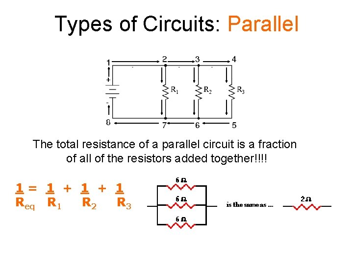 Types of Circuits: Parallel The total resistance of a parallel circuit is a fraction
