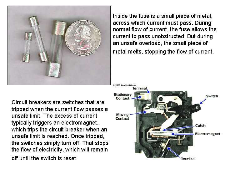 Inside the fuse is a small piece of metal, across which current must pass.