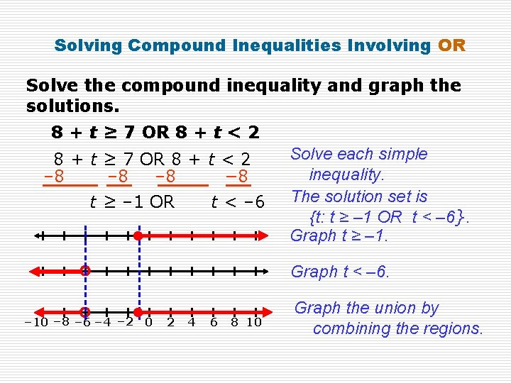 Write a compound inequality complete good literature review