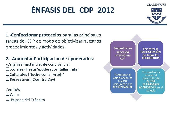 ÉNFASIS DEL CDP 2012 1. -Confeccionar protocolos para las principales tareas del CDP de