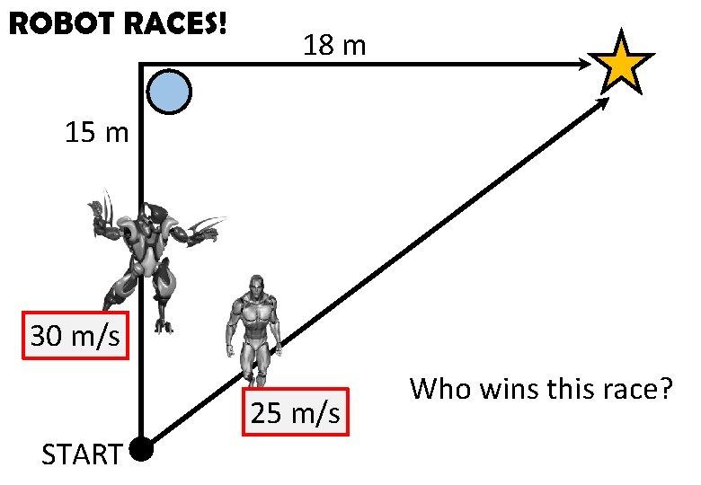 ROBOT RACES! 18 m 15 m 30 m/s 25 m/s START Who wins this