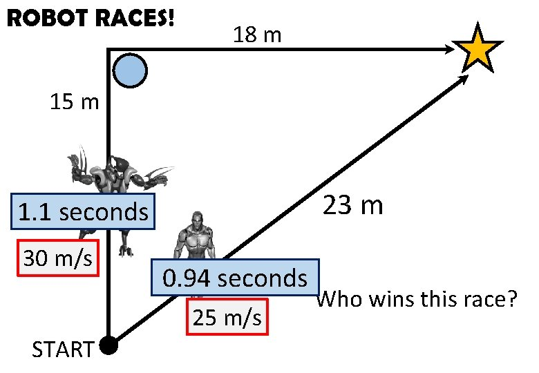 ROBOT RACES! 18 m 15 m 23 m 1. 1 seconds 30 m/s 0.