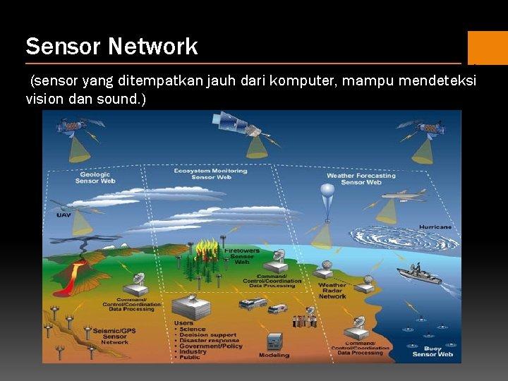 Sensor Network (sensor yang ditempatkan jauh dari komputer, mampu mendeteksi vision dan sound. )