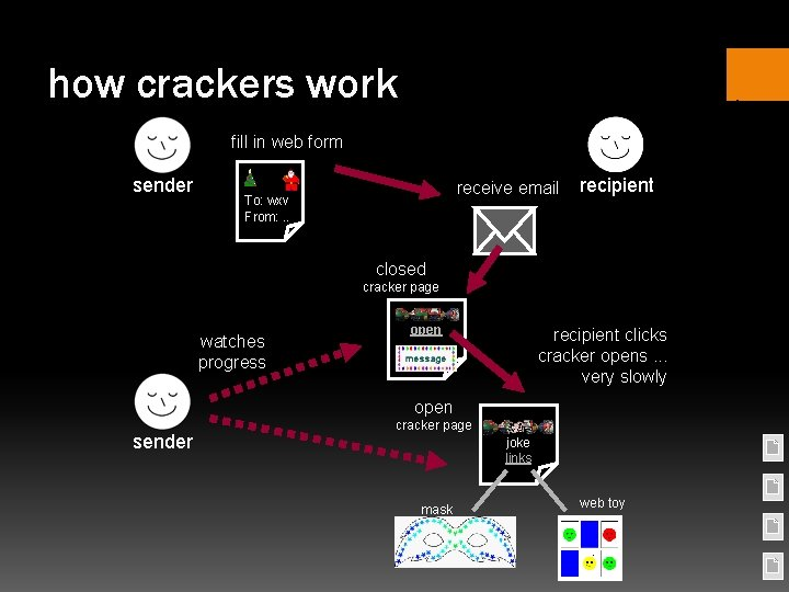 how crackers work fill in web form sender receive email To: wxv From: .