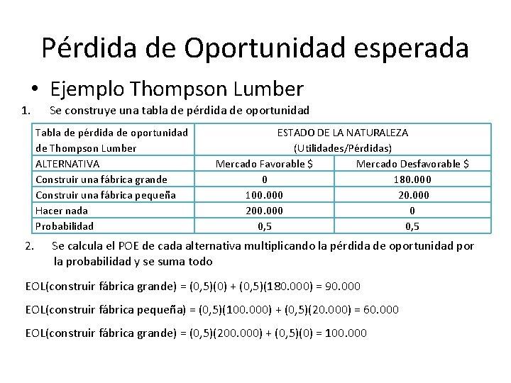 Pérdida de Oportunidad esperada • Ejemplo Thompson Lumber 1. Se construye una tabla de