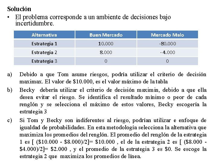 Solución • El problema corresponde a un ambiente de decisiones bajo incertidumbre. a) b)