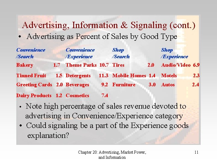 Advertising, Information & Signaling (cont. ) • Advertising as Percent of Sales by Good