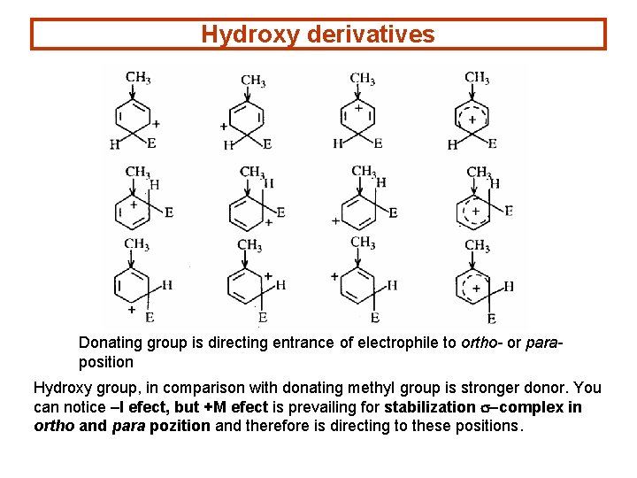 Hydroxy derivatives Donating group is directing entrance of electrophile to ortho- or paraposition Hydroxy