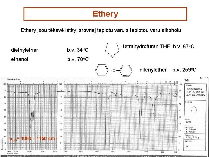 Ethery jsou těkavé látky: srovnej teplotu varu s teplotou varu alkoholu 34 o. C