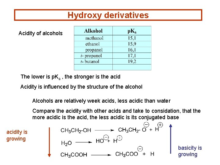 Hydroxy derivatives Acidity of alcohols The lower is p. Ka , the stronger is